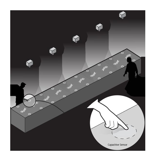 persol_diagram